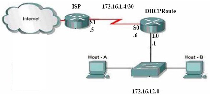 Konfigurasi dhcp nondamuldan for Show dhcp pool cisco switch